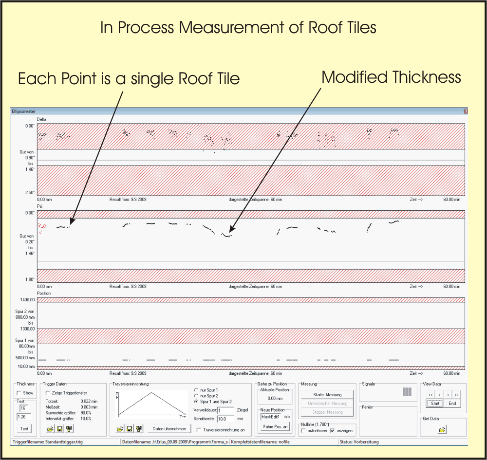 Instrument measures the nano-layer of self-cleaning roof tiles.