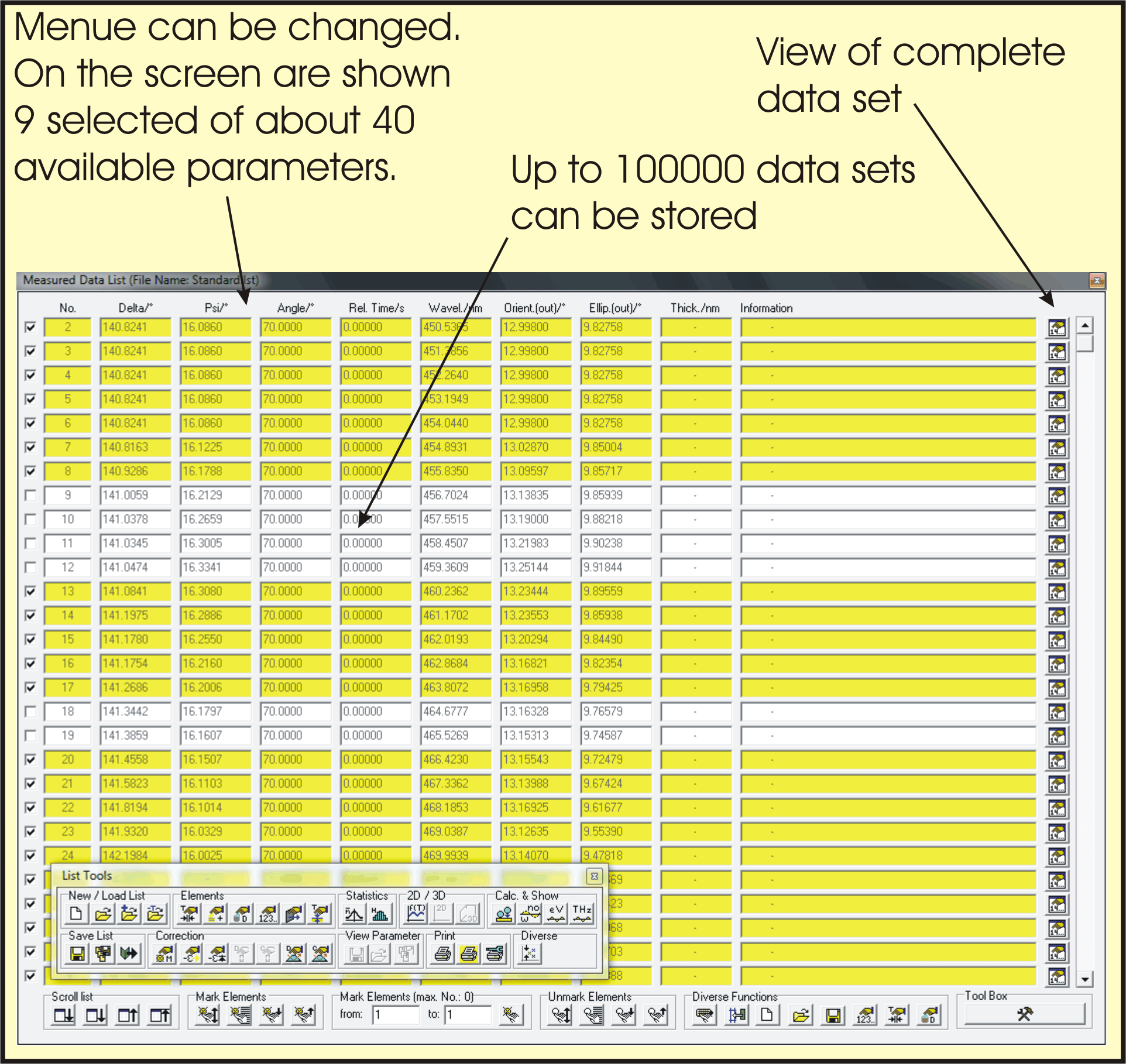 Measured data are shown in a list. The representation is reduced to 9 selectable parameters. In this list measured data can be selected for doing further operations with them. For example data can be transferred to a simulation diagram.