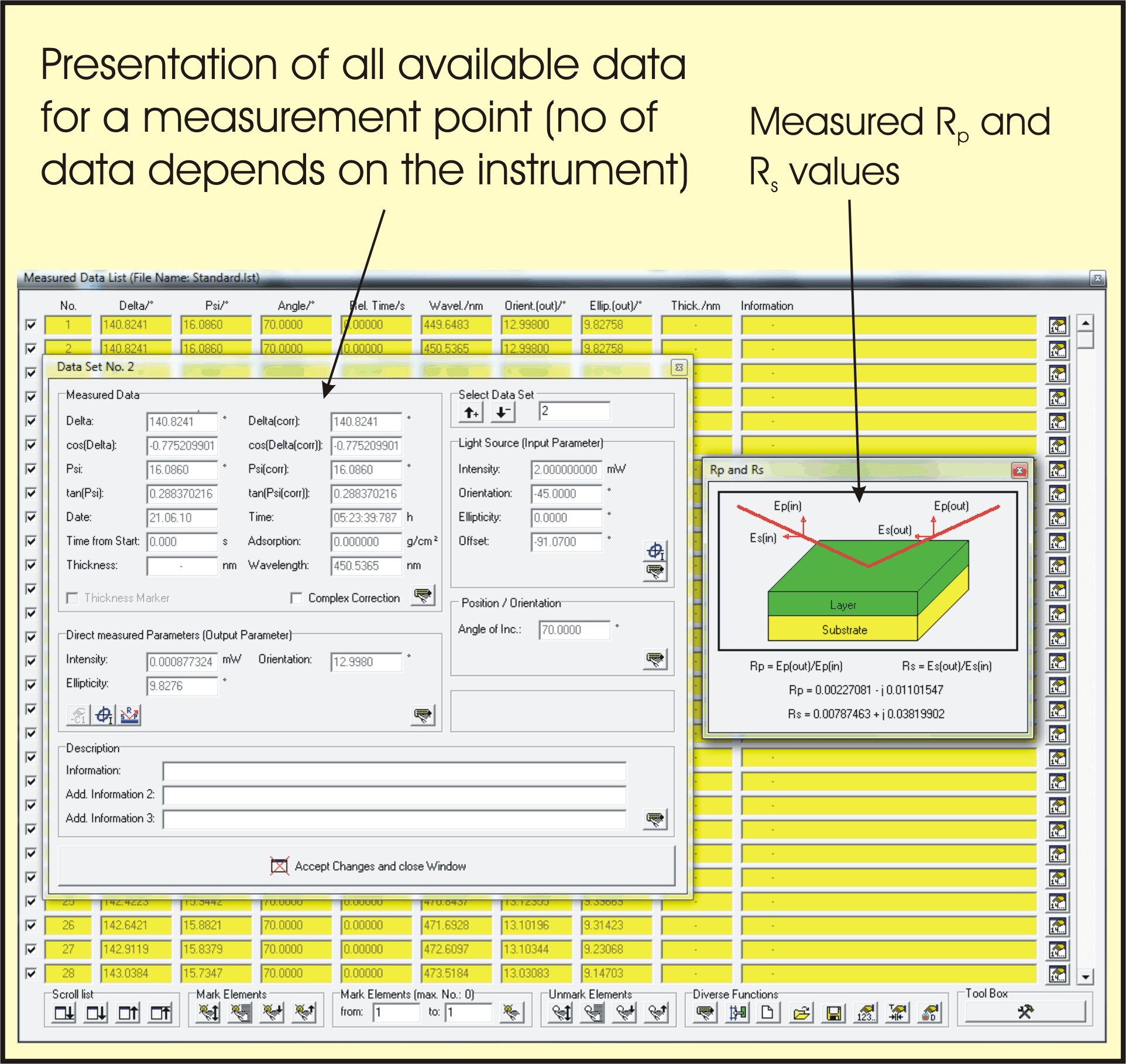 From the main list it is possible to have a look on the complete data set of a measurement point. Additional to this the reflection values can be shown separately.